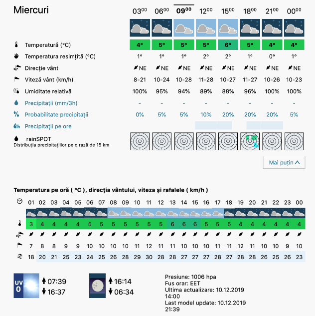 Prognoza meteo Romania 11 Decembrie 2019 Romania (Romania weather forecast for today).