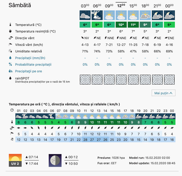 Prognoza meteo Romania  15 - 16 Februarie 2020 #Romania (Romania weather forecast for today).