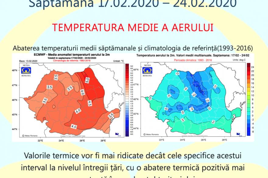 Prognoza meteo Romania