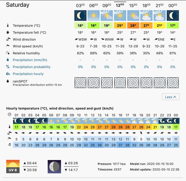 Prognoza meteo Romania  16 - 17 Mai 2020 #Romania (Romania weather forecast for today).