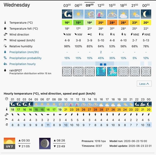 Prognoza meteo Romania 24 Iunie 2020 Romania (Romania weather forecast for today).