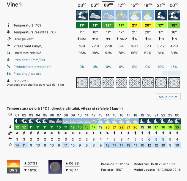 Prognoza meteo Romania 16 Octombrie 2020 (Romania weather forecast)