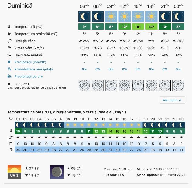 Prognoza meteo România  17 - 18 Octombrie 2020 (Romania  forecast).