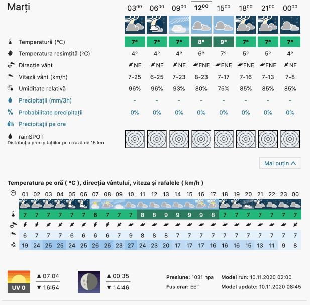Prognoza meteo Romania 10 Noiembrie 2020 (Romania weather forecast)