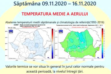 Prognoza meteo