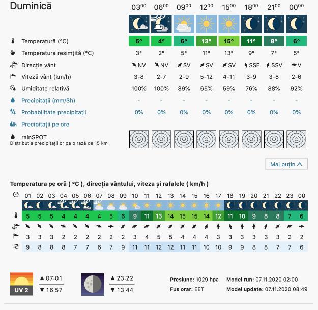 Prognoza meteo România  7 - 8 Noiembrie (Romania  forecast).