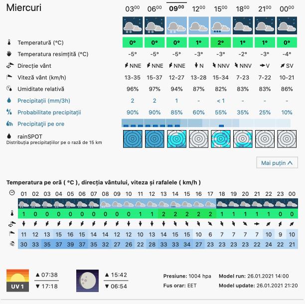 Prognoza meteo Romania 27 Ianuarie 2021 (Romania weather forecast)