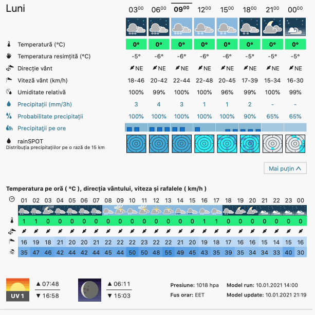 Prognoza meteo Romania 11 Ianuarie 2021 (Romania weather forecast)