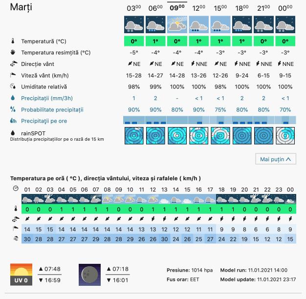 Prognoza meteo Romania 12 Ianuarie 2021 (Romania weather forecast)