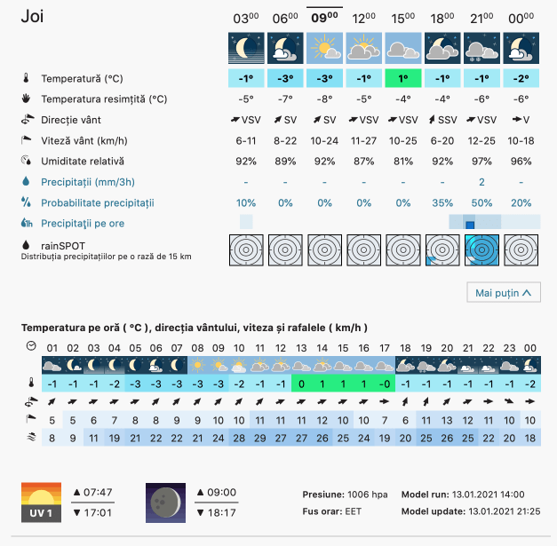 Prognoza meteo Romania 14 Ianuarie 2021 (Romania weather forecast)