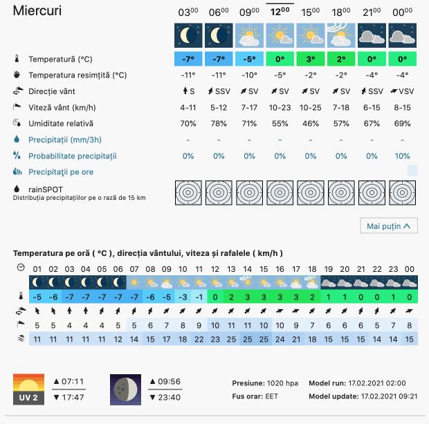 Prognoza meteo Romania 17 Februarie 2021 (Romania weather forecast)