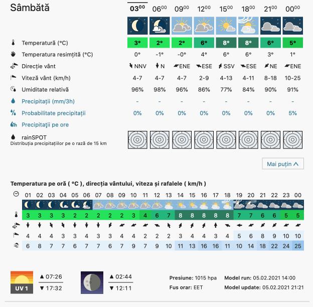 Prognoza meteo România  6 - 7 Februarie (Romania  forecast).
