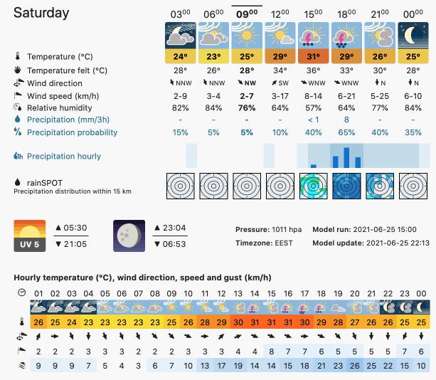Prognoza meteo România  26 - 27 Iunie (Romania  forecast).