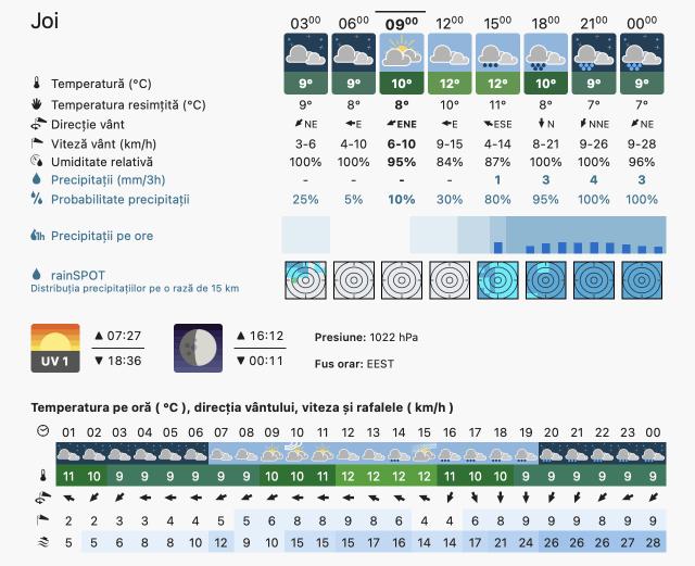 Prognoza meteo Romania 14 Octombrie 2021 (Romania weather forecast)